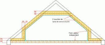 aménagement de combles performances matériaux et solution d