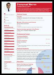 Elon Musk Resume 13 - Cia3india.com Simply Professional Resume Template 2018 Free Builder Online Enhancvcom Pharmacist Sample Writing Tips Genius Novorsum Alternatives And Similar Websites Apps 6 Tools To Help Revamp Your Officeninjas 10 Real Marketing Examples That Got People Hired At Nike On Twitter The Inrmediate Rsum Is Optimised For Learn About Rumes Smart Bold Job Search Business Analyst Example Guide What The Best Website Create A Creative Resume Quora Heres How Create Standout Administrative Assistant Formats 2019 Tacusotechco