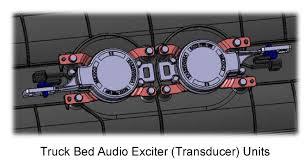 100 Truck Speakers Honda Ridgeline Truck Bed Can Take An Punch Cool Speaker Feature