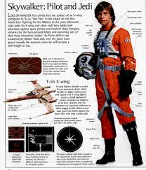 The Visual Dictionary Of Star Wars Episodes IV V VI Ultimate Guide To Characters And Creatures David Reynolds 2015789434814 Amazon