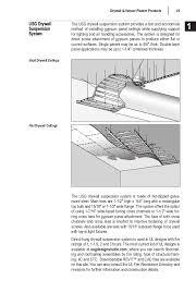Usg Ceiling Grid Accessories by Usg Gypsum Construction Handbook