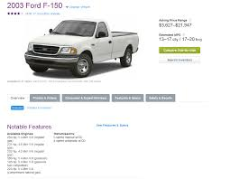 Ford F-150 Questions - Gas Mileage - CarGurus Canter Box Body Pickup For Sale In Sharjah Steer Well Auto Rare Low Mileage Intertional Mxt 4x4 Truck For 95 Octane 2015 Ford F150 Gas Best Among Gasoline Trucks But Ram Walkers Man Used 2003 Nissan Ud440 Horse Sale Truck Is In Good Cdition And The 06 59l Cummins 2500 High Mileage Dodge Diesel Piles On Tech Squeezes More From 2017 Adventura New Mot Luxury Daimler Commercial Vehicles Mena Celebrates With Actros Pc Miler Calculator Awesome Advanced Routing 10 Cars Power Magazine Mahiratruckandbus Twitter Mahindras Fuelsmart Switches Let