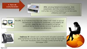 "Voz Sobre Un Protocolo De Internet ""VoIP"" - Ppt Video Online Descargar Tutorial Telefonia Voip Youtube Telefona Ip Skype For Business Sver Wikipedia Telecentro Tphone Audiocodes Mediant 1000b Gateway M1kbsbaes 1u Rack Cloudsoftphone Cloud Softphone Consulta De Saldo Voip Sitelcom Qu Es Instalaciones Demetrio 24 Best Voice Over Images On Pinterest Digital By Region Top 10 Free Apps Like Viber Blackberry Allan G Sandoval Cuevas Kuarma10 Asterisx Con Glinux"