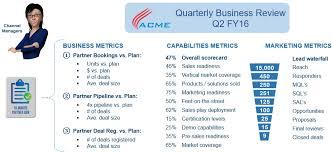 Vendor Quarterly Business Review Template Partner Qbrsbusiness For 367