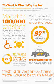 Infographic: The Dangers Of Texting While Driving. #ItCanWait | It ... Truck Driving Safety Tips First Motion Products Commercial Road For Everyday Car Drivers And Best Driver Resume Example Livecareer China Signs Decals Shopping Guide Basic Refresher In Eagan Motorcycle Biking Video Hindi Youtube Sherman Brothers Trucking Archive Essential To Create An Effective Program Top 10 On How Become A Successful 109 Best Images Pinterest Safety
