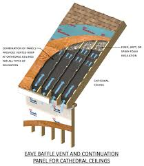 roof ventilation for cathedral ceilings house pinterest