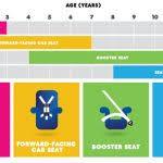 jusqu quel age le siege auto un siege auto jusqu a quel age auto voiture pneu idée