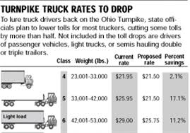 100 Average Truck Driver Pay The Blade