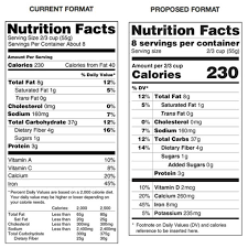 Check Out These Hot New Nutrition Facts