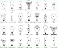 lighting outdoor flood light bulb sizes outdoor flood light bulb