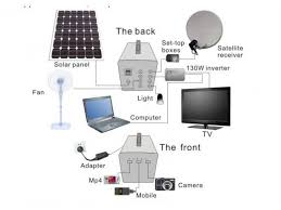 Home Solar Power System Design | Home Design Ideas Ground Mounted Solar Top 3 Things You Should Know Energysage Home Power System Design Gkdescom Built 15 Steps With Pictures Best For Photos Interior Ideas Gujarat To Install Solar Panels On 300 Houses Ergynext How Go Dewa A Simple Guide Proptyfinderae Blog Panels Michydro Offgrid Systems Fsrl Projects And Control Of Modular Bestsun Cheap 2000w Offgrid Or Residential Beautiful Panel Outstanding Typical Electrical Wiring Diagram