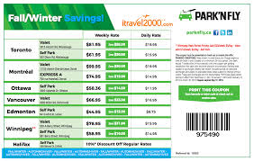 Park Fly Coupon - Best Lash Extensions Houston How To Find Cheap Airport Parking Anywhere Thrifty Nomads Best Western Plus Coupon Code Wolfgang Puck Pssure Oven Discounts On Parking Near Airports For Montreal Ottawa Ten Ways Save The Points Guy Heide Deals Severance Town Center Itravel2000com Ifly Indoor Skydiving Two 50 Egift Cards Etihad Promo Codes Uae 25 Off Coupon Code Offers Oct 2019 Four Points Sheraton Discount Lowes Home Improvement Sleep Inn Suites Average Harley Rider Deals Gap Park Fly Coupons Groupon