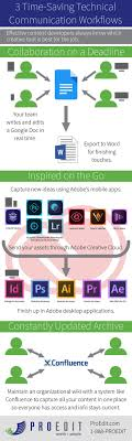 Best 25+ Technical Communication Ideas On Pinterest | Technical ... 2014 Blog Tugas Samuelquillens Blog Classification Of The Principal Programming Paradigms Computer The Best Lauagelearning Software 2017 Pcmagcom Lg Q6 Price Buy Black Smartphone Online At In Olliebraycom Tablet Saferstein Criminalistics Atoms Explosive Material Dst Future Now Express Yourself 2013