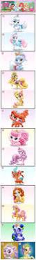 Palace Pets Pumpkin Soft Toy by 63 Best Palace Pets Images On Pinterest Palace Pets Disney