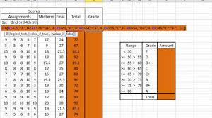 Excel Tutorial How To Calculate Students Grade YouTube