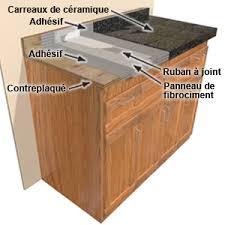 comptoir de c駻amique cuisine les comptoirs de cuisine guides d achat rona