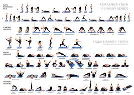 Incredible Yoga Poses Poster And Adorable Ideas Of Ashtanga Vinyasa Diagram