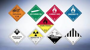 DOT Hazmat And Hazard Class Labels For All Dangerous Goods Shipments ... Chemical Placards On Trucks Best Image Truck Kusaboshicom Hazmat Semi Common Dot Vlations With Placards Youtube Car Wraps Vinyl Graphics Fleet Letters Van Transportation Of Dangerous Goods Poster A142 Tdg Progressive Forest Phmsa Exempts Securecargo Carriers From California Rest And Transfer Traing Requirements Fuels Learning Centrefuels Centre Nmc 4digit Dot Vehicle 1863 3 New Items Dotimo Hazardous Materials Placards Flammable Stock Photo Edit