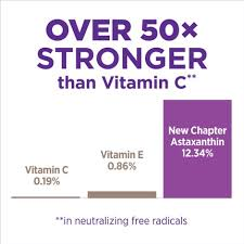 New Chapter Astaxanthin Is Over Fifty Times Stronger Than Vitamin C In Neutralizing Free Radicals Perfect Hair Skin Nails