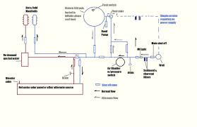 Kitchen Sink Drain Diagram by Kitchen Sinks Kitchen Sink Drain Slope Also Plumbing A Double