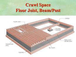 Floor Joist Span Definition by Floor Systems U0026 Framing Of Floors Ppt Online Download