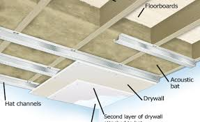 drywall and ceiling tile installers image collections tile