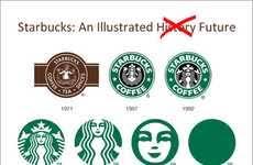 66 Insane Starbucks Creations