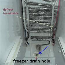 Whirlpool Refrigerator Leaking Water On Floor by 15 Ice Maker Leaking Water On Floor Large Oil Drip Pans