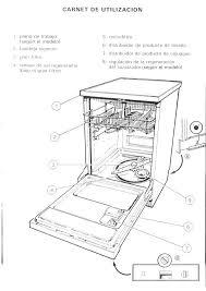 schema electrique lave linge brandt mode d emploi lave vaisselle brandt b603h trouver une solution à