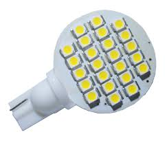 what are the types of led chip packages in the market leading