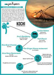 Kochi Travel Guide What To Eat Do And Where Stay Padhaaro