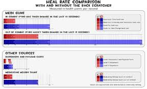 Tf2 Iron Curtain Stats by Back Scratcher Official Tf2 Wiki Official Team Fortress Wiki