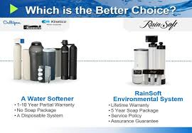 Water Softener Kansas City KS Leavenworth