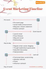 Social Media Strategy Template Pdf Lovely 36 Great Example Marketing Plan For Small Business