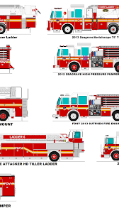 DeviantArt: More Like Fdny Trucks By Geistcode Desktop Background Exclusive Super Extremely Rare Catch Of The 1987 Mack Cf Fdny Foam 5 Feature 1996 Hme Saulsbury Rescue Classic Rollections Fdny Fire Truck Stock Photos Images Alamy Fdnytruckscom Engine Company 75ladder 33battalion 19 46ladder 27 Trucks On Scene All Hands Box 9661 Queens Youtube Storage Lot For Trucks That Are Being Delivered Fixed Explore New York Todays Homepage Apparatus Sale Category Spmfaaorg