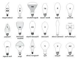 small ceiling fans light bulbs small base light bulb for ceiling