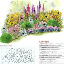 Perennial Shade Garden Plans Zone 3 Archives Catsandflorals