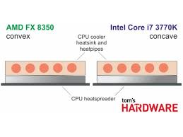 Heat Sink Materials Comparison by The Differences Between Amd And Intel Heat Spreaders Thermal