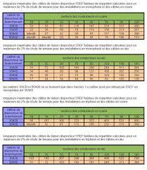 section cablage monophasé et triphasé 33 messages