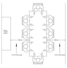 Ideal Space Around Dining Table Dimensions Sizes French Tables