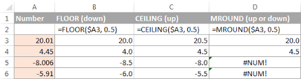 Excel Ceiling Function In Java by Ceiling Function Excel Exle 100 Images 100 Ceiling Function