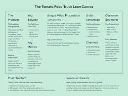 Food Truck Business Plan Sample Pages Black Box Plans Example Within ... A Sample Mobile Food Truck Business Plan Template Profitableventure Excel Financial Projections Youtube Briliant Spreadsheet Keeping Your Rolling Bplans Professional Multipronged Pdf Brand Equity And Customer Behavioural Iention Case Of Food Pattaya Thailand May 8 2018 Trucks Are Selling Dub Jimbo39s For Sale Tampa Bay Trucks Ds3o Cart What 60 Free Mplate Idea Calamo How To Start A In Just 24 Weeks The Infographic Truck Business