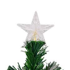 15 LastMinute Holiday Decorating Ideas The Family Handyman