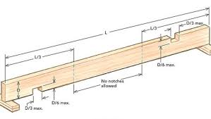 Distance Between Floor Joists by Running Pipes Through Joists Fine Homebuilding