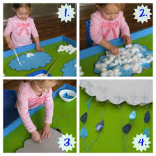 Craft Activity For Kids