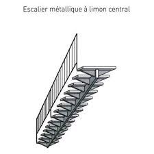 un palier d escalier quel type d escalier choisir côté maison