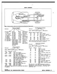 New Dodge Transmission Serial Number Lookup | New Dodge Cars And ... Vag Vin Decoder New Car Updates 2019 20 Chrysler Luxury Dodge Ram Information Vehicle Chevrolet Picture By Twscarp 10709577 Chevroletforum Econoline Vin Coder Manuals And Diagrams Pinterest Transmission Numbers Idenfication Dodgeforumcom 47 Lovely Truck Chart A Vin That Really Decodes Racingjunk News Repair Guides Serial Number Idenfication Engine Dgetruck_vin_decoder_196379 Free Lookup Driving Xdp Diesels East Coast Open House Photo Image Gallery 1500 Questions I Have A 1997