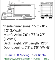 100 U Haul Truck Dimensions Talbot Street Bridge On Twitter Heres Some Simple Math For Ya
