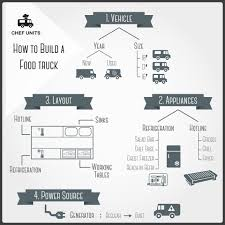 How To Write A Food Truck Business Plan India Taco 558254 1280 ... 10 Best Food Safety Images On Pinterest Business Plan Truck Youtube Sample Free Maxresde Cmerge Business Executive Summary Insssrenterprisesco Pdf Genxeg Gallery By James Findley The Green Continuity Easy Aquascape Video Executive Summary Template Of Restaurant Editable Example Black Box Plans Fast And Partypix Me Fine Www Food Truck Plan Ppt 25 Coffee Ideas On Cart Mobile India Uk Anonalabs Pages
