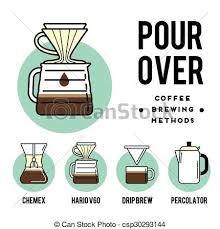 Coffee Brewing Methods Pour Over Different Ways Of Making Hot Energy Drink